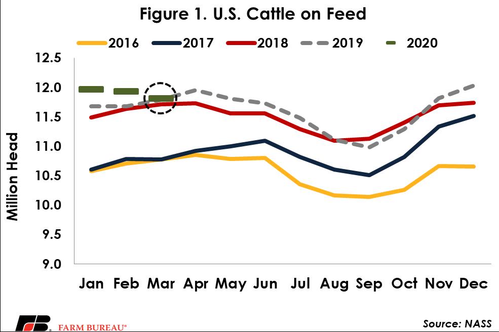 AFBIS Cattle Figure 1